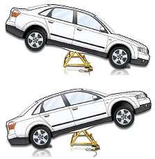 Portable Car Lifts For The Body Shop From Brinklake Ltd